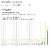 Kansenrettou_age_3